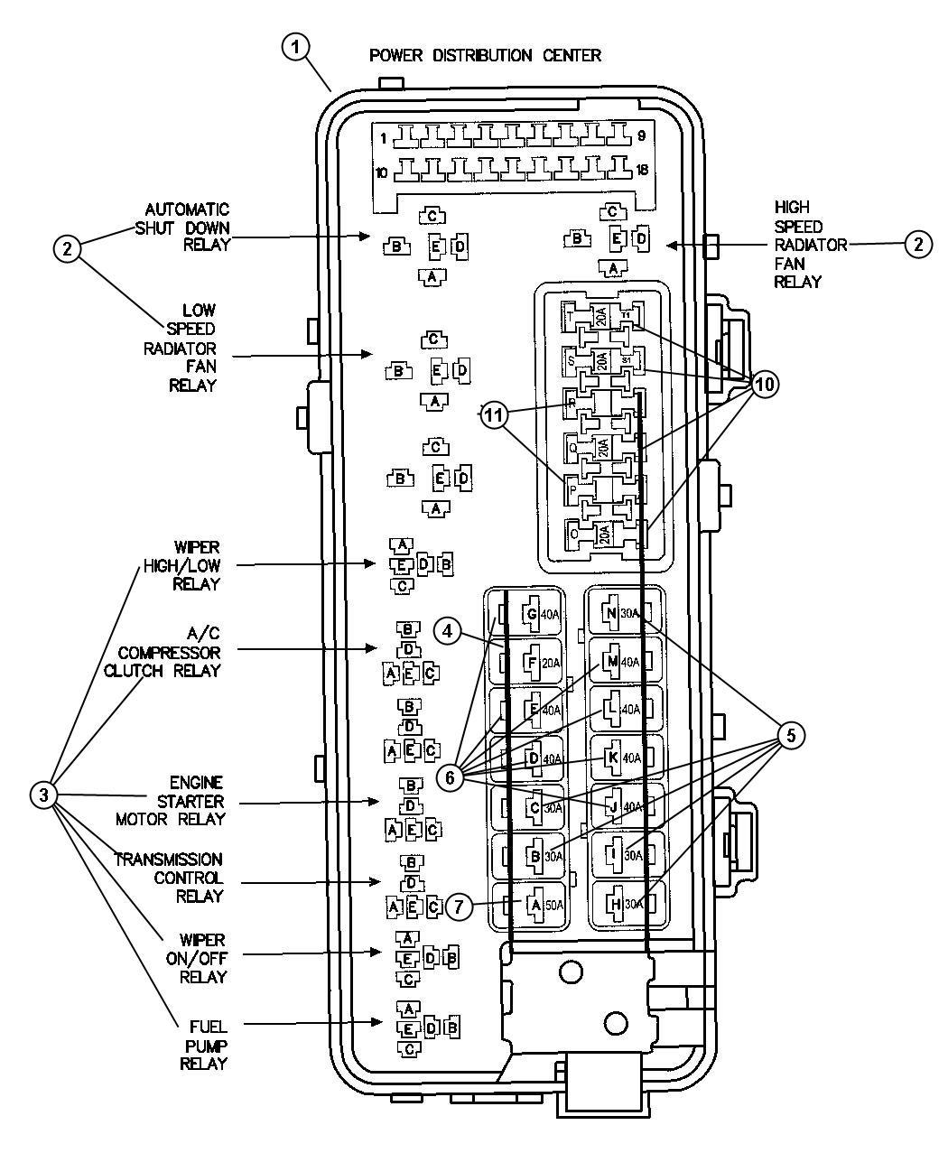 2003 Chrysler Concorde Power Distribution Center