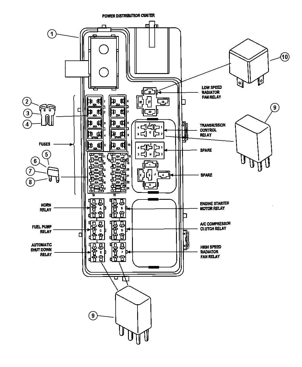 similiar 2003 pt cruiser ac parts diagram keywords fuses power distribution center for 2003 chrysler pt cruiser