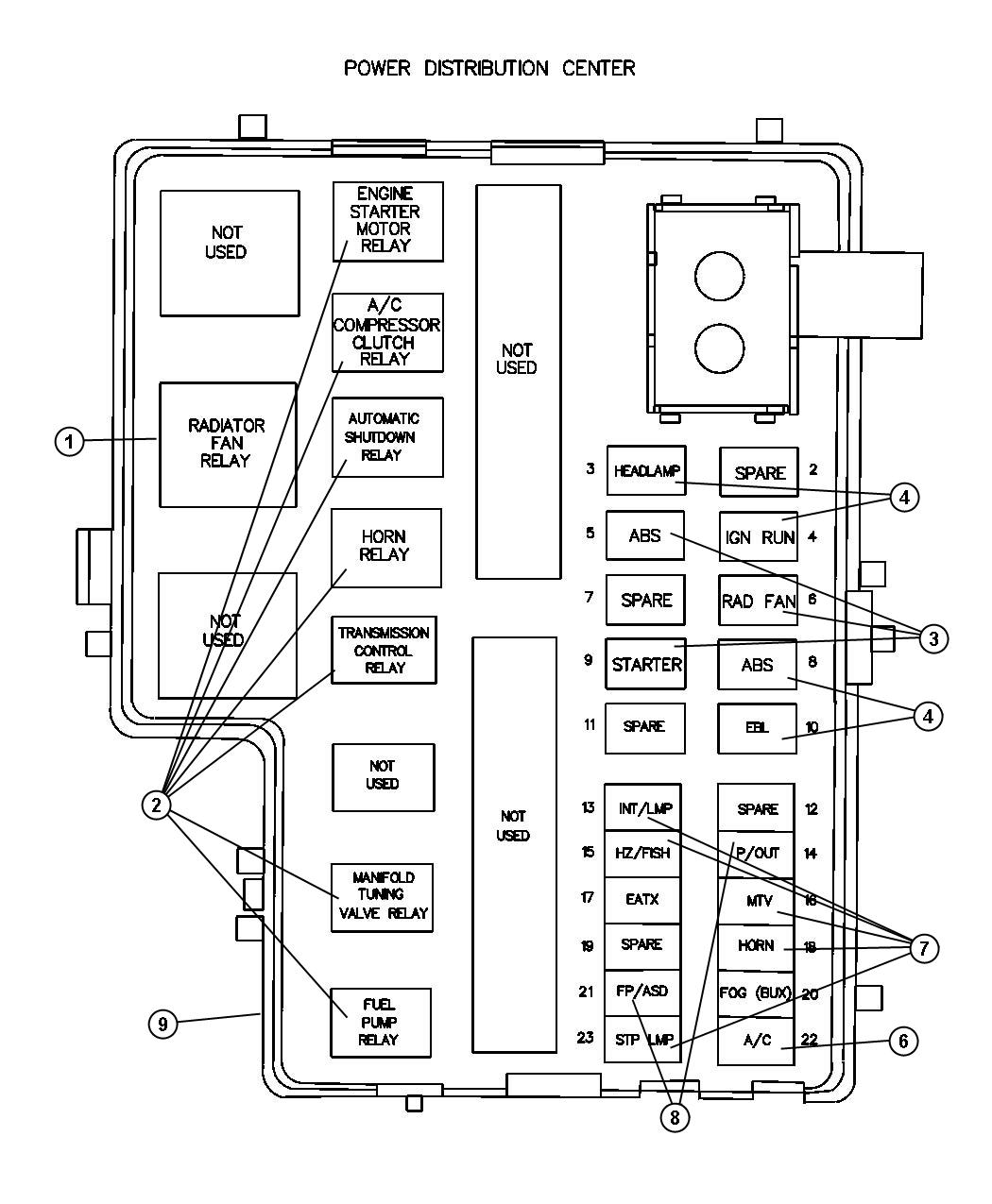 2004 dodge neon power distribution center relays fuses. Black Bedroom Furniture Sets. Home Design Ideas