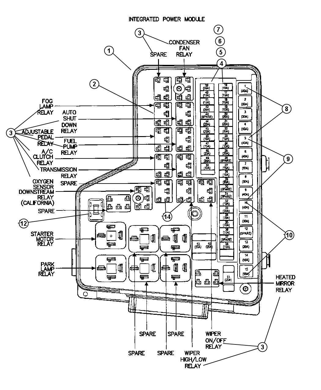 Oil Line Diagram 4l80e Another Blog About Wiring Kancil Fuse Box 95 Dodge 2500 Fuel Pump Free Engine