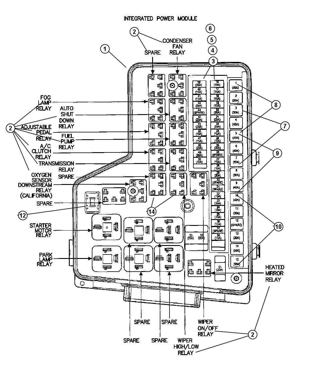 dodge ram 1500 power distribution center fuses relays