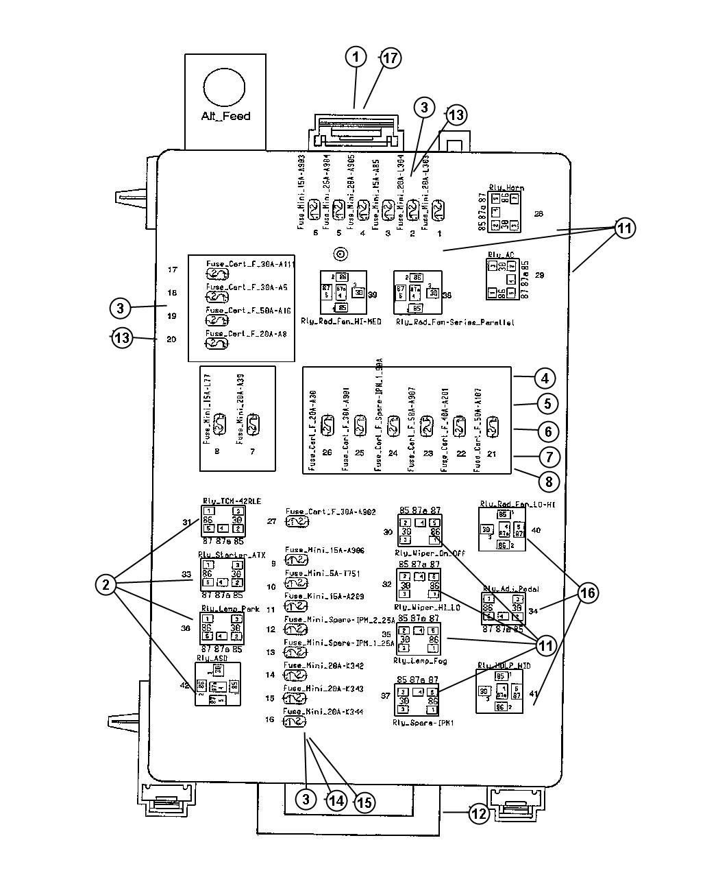 collection high mopar mini starter wiring pictures wire diagram 2006 chrysler 300 power distribution center relays and fuses under 2006 chrysler 300 power distribution center relays and fuses under