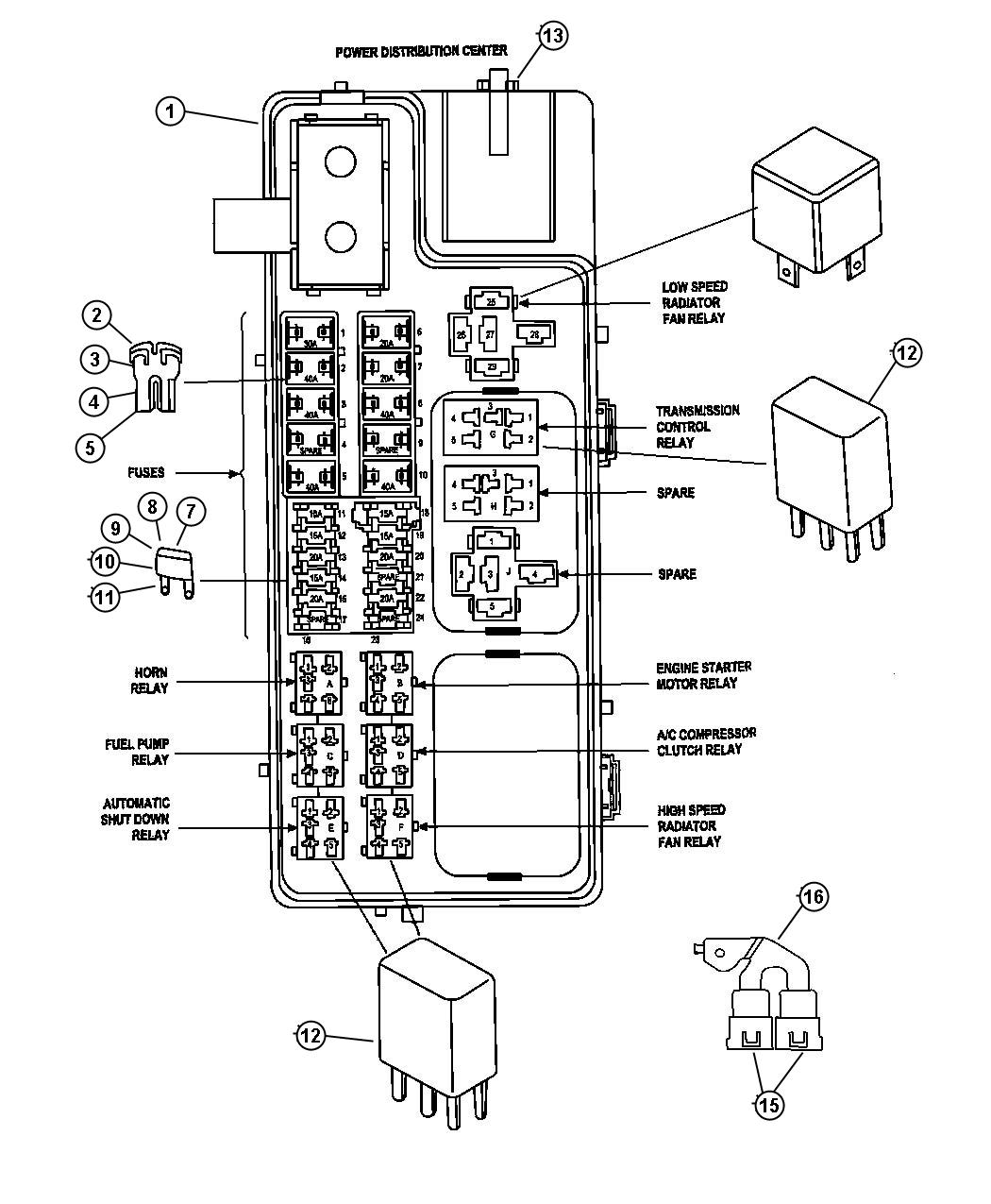Wiring Diagram For 2002 Chevy Tracker furthermore Fuse And Relay Scat further Chevy S10 Starter Diagram as well 2001 Kia Rio Fuse Box Diagram further Electric Distribution Box Wiring Diagram. on change fuse in box circuit breaker