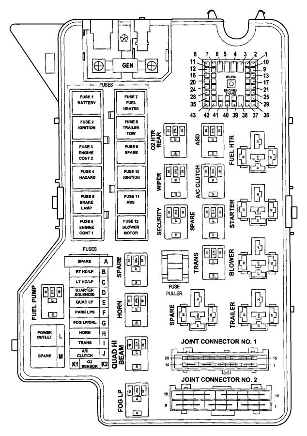 I further Image T furthermore I as well Y Vhd besides Maxresdefault. on dodge ram l power distribution center fuse box diagram